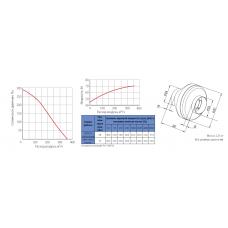 Вентилятор канальный KORF WNK 125/1